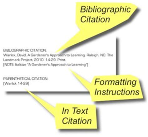 How to Cite a Thesis in MLA Style in a Bibliography Pen